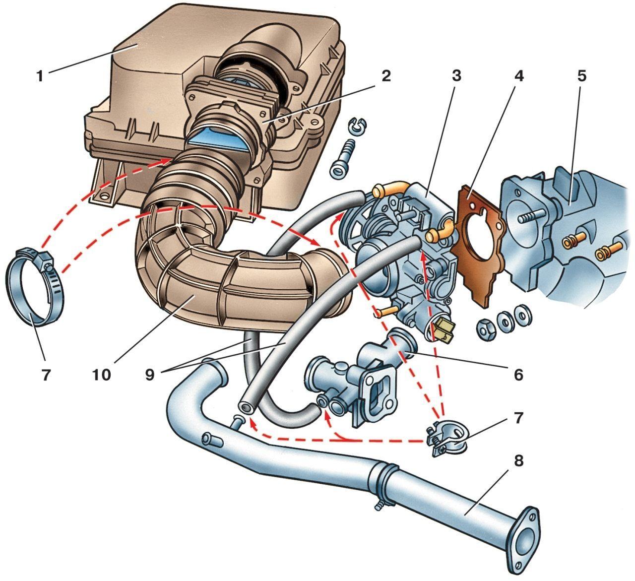 Как сделать изотермический Установка инжектора своими руками
