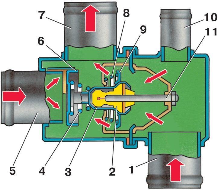 Фото №11 - как разобрать термостат ВАЗ 2110