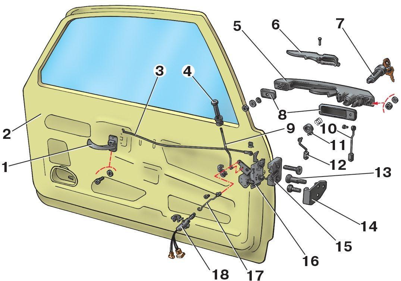 Как сделать двери на жигули чтобы легко закрывались