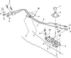 Механизм переключения передач автомобиля Mazda 3