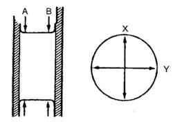 Измерение диаметров шеек коленчатого вала
