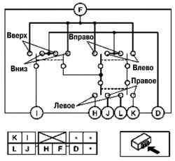 Диагностический разъем выключателя наружных зеркал с электроприводом