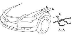 Проверка зазора между капотом и кузовом