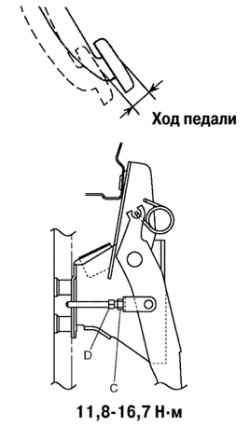 Схема регулировки свободного хода педали