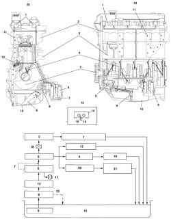 Системы смазки двигателей L8 и LF