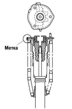 Маркировка компонентов амортизаторной стойки