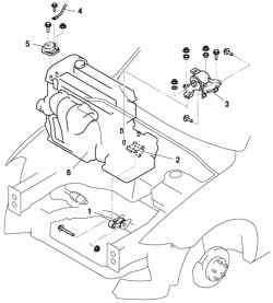Компоненты крепления силового агрегата на автомобиле
