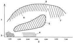 Диаграмма изменения фаз газораспределения при различных диапазонах работы двигателя