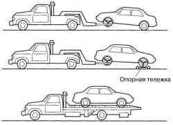 Способы эвакуации автомобиля