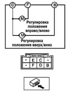 Диагностический разъем наружного зеркала с электроприводом
