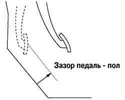 Проверка зазора педаль-пол