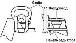 Установка панели радиатора и воздуховод системы впуска
