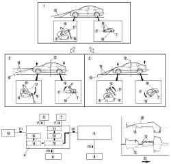 Схема работы системы автоматического выравнивания фар при движении автомобиля