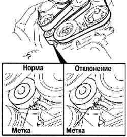 Проверка натяжения приводного ремня