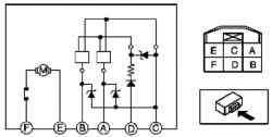 Схема проверки электродвигателя стеклоподъемника с сервоприводом