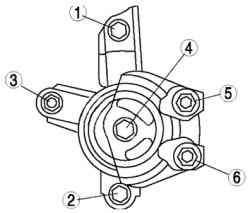 Порядок затягивания болтов и гаек кронштейна крепления двигателя №3