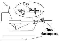 Укладка троса блокировки в паз опорной плиты рычага селектора