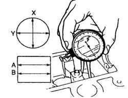 Измерение внутреннего диаметра отверстия толкателя клапана
