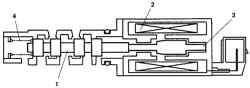 Конструкция масляного управляющего клапана (OCV)