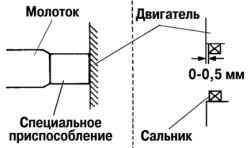 Схема запрессовки нового переднего сальника