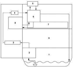 Блок-схема системы гидравлического давления