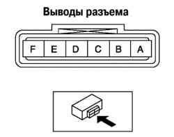 Разъем выключателя запрещения запуска