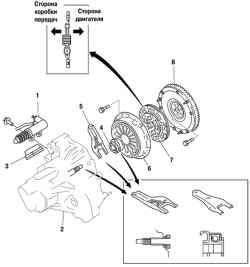 Снятие и установка сцепления