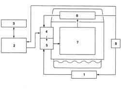 Блок-схема системы охлаждения двигателей моделей LF и L3