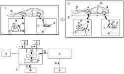 Схема работы системы автоматического выравнивания фар при изменении загрузки автомобиля