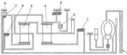 Конструкция механизма трансмиссии