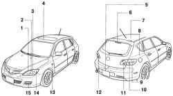 Расположение приборов наружного освещения в автомобилях с кузовами «хетчбек»