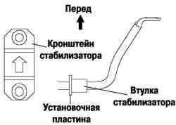 Схема установки кронштейна стабилизатора