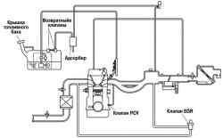 Схема работы системы снижения токсичности автомобиля с двигателем Z6