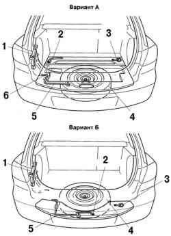 Расположение запасного колеса и комплекта инструментов в автомобилях с кузовом «хетчбек»