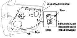 Снятие блока передней двери