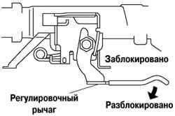 Проверка работы механизмов наклона и продольной регулировки рулевой колонки