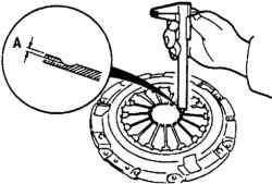 Измерение глубины износа лепестков диафрагменной пружины