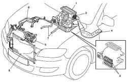 Кондиционер и отопитель автомобиля Mazda 3