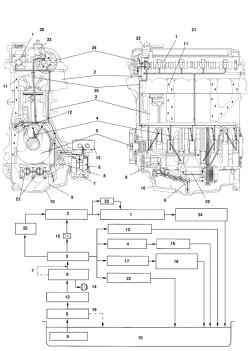 Системы смазки двигателей L3