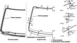 Общая схема установки стекла