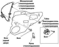 Снятие ручки регулятора и стклоподъемника