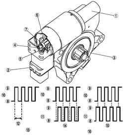 Электродвигатель стеклоподъемника с сервоприводом