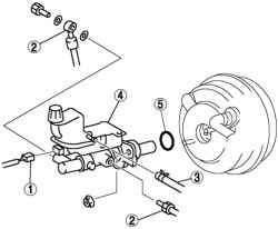 Демонтажные компоненты главного тормозного цилиндра