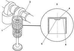 Схема работы клапанного механизма