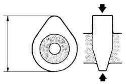 Измерение высоты контура кулачка