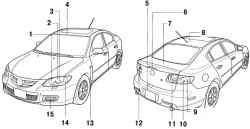 Расположение приборов наружного освещения в автомобилях с кузовами «седан»