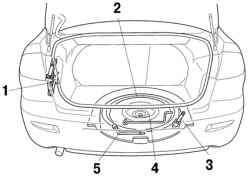 Расположение запасного колеса и комплекта инструментов в автомобилях с кузовом «седан»