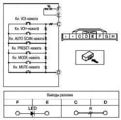 Схема проверки сопротивления и непрерывности цепи между выводами переключателя управления аудиосистемой