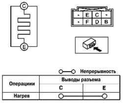 Схема проверки целостности цепи между выводами нагревателя наружного зеркала