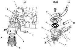 Масляные фильтры автомобилей Mazda 3